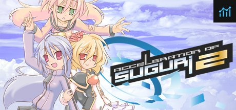 Acceleration of SUGURI 2 System Requirements