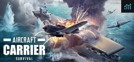 Aircraft Carrier Survival System Requirements