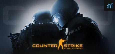 Counter-Strike: Global Offensive System Requirements