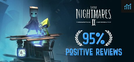 Little Nightmares II System Requirements