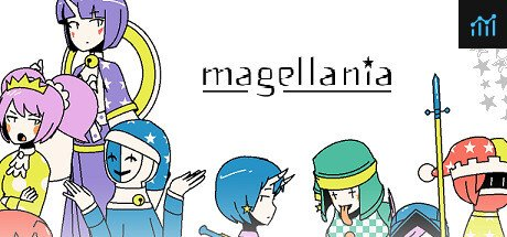 Magellania System Requirements