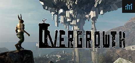 Overgrowth System Requirements