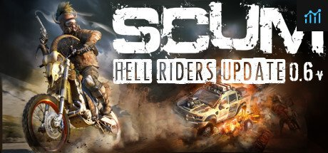 SCUM System Requirements