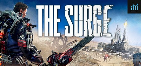 The Surge System Requirements